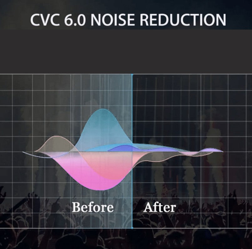 noise reduction technology wavelengths for wireless earbuds