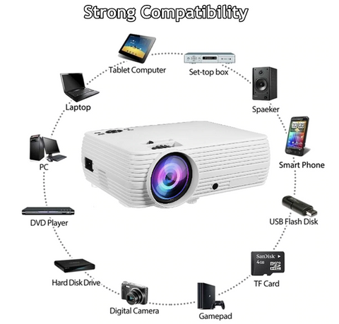 Cell Phone - TheaterMax™ X5 LCD Projector 7000 Lumens Support 1080P HD Multimedia Home Cinema Smart Home Theater