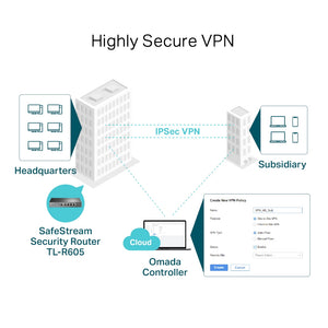 TP-LINK SafeStream Gigabit Multi-WAN VPN Router