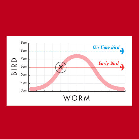 Scientifically Proven Women's T-Shirt