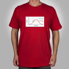 Scientifically Proven Red Men's T-Shirt - Glennz Tees