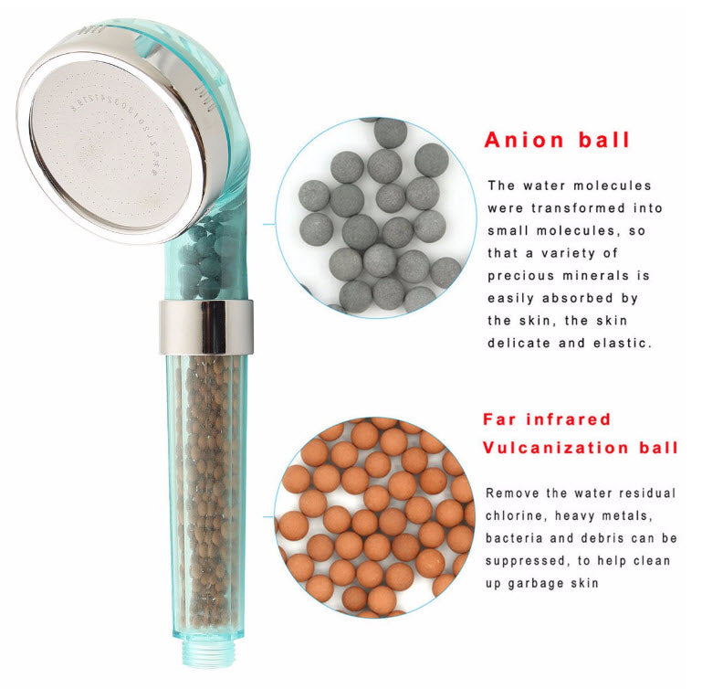 IonCRS™ Best Hand Held Ion Rain Shower Head