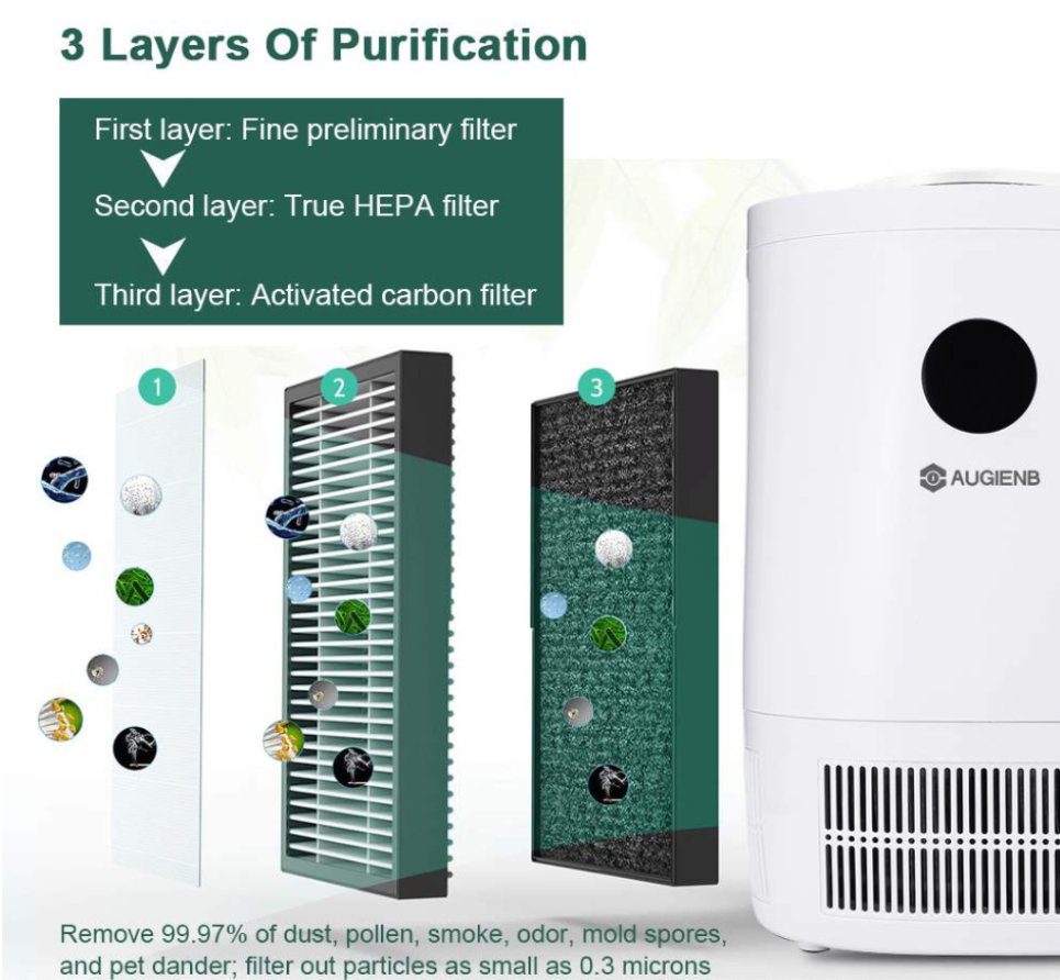 CleanrAir Air Purifier Ionizer With HEPA Filter For Home Or Office