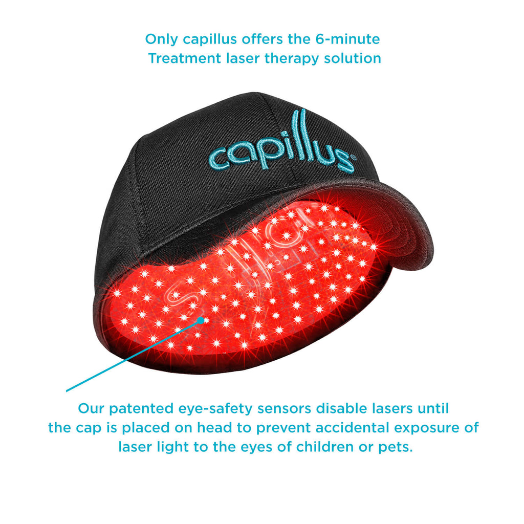 Capillus patented eye-safety sensors