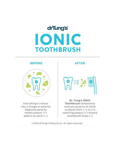 Dr. Tung's Ionic Toothbrush