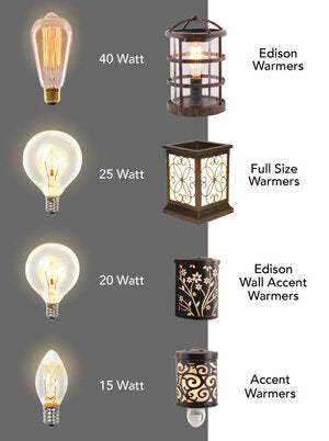 15 Watt Clear Light Bulb