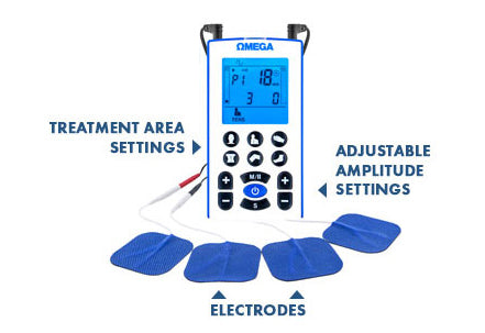 Tens Electrode Placement for Pain Therapy