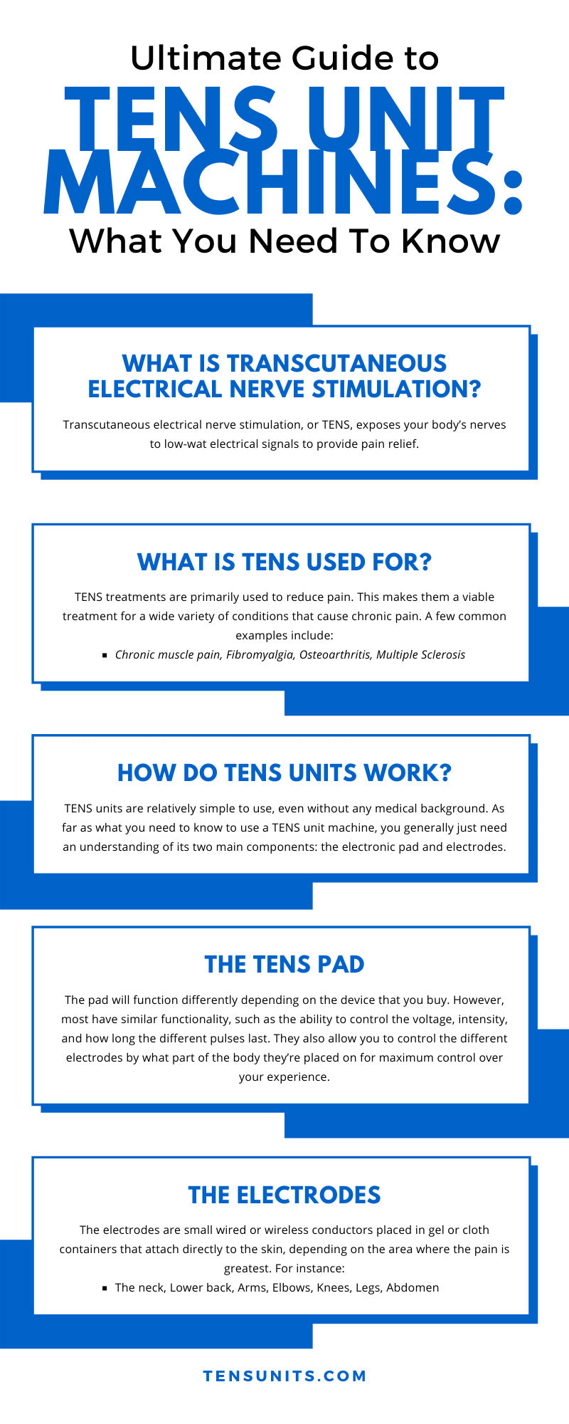 Ultimate Guide to TENS Unit Machines: What You Need To Know