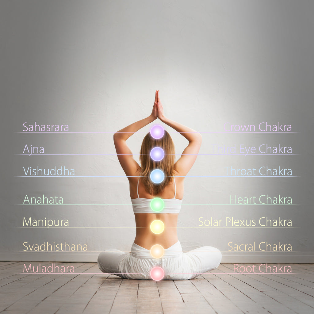 Aligning Your Chakras with Your Intentions and how Yoga can help (guest post)