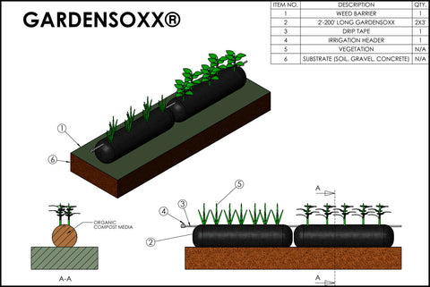 GardenSoxx raised bed gardening drawing how to garden