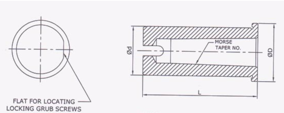 CNC Turret Sleeve & Turret Socket Dimension Drawing- RR Brand