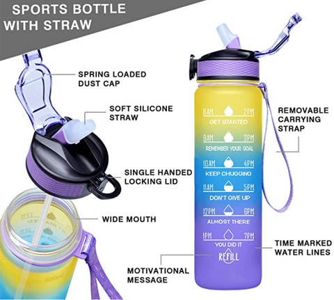 """alt=""""H2O'tter Fitness Gym Water Bottle BPA Free with Time Marker & Straw (32 oz)"""""""