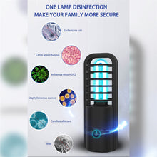 Load image into Gallery viewer, Portable UV Lamp With Rechargeable Battery - Ultraviolet UVC Germ Killing Light with Antibacterial Action