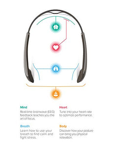 Muse 2: The Brain Sensing Headband - Guided Meditation Multi Sensor Headset Tracker | Feedback Device Monitors Brain Wave, Heart, Breath & Body Activity