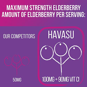 Havasu Nutrition Elderberry Gummies 100mg - Supports Immune System Health Natural Ingredients, 60 Gummies