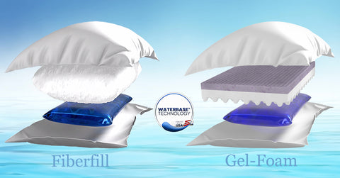 Waterbase Pillow Fill Materials
