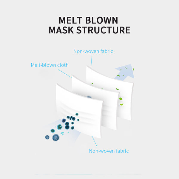 Breathable Activated Carbon Disposable Mask 50pcs