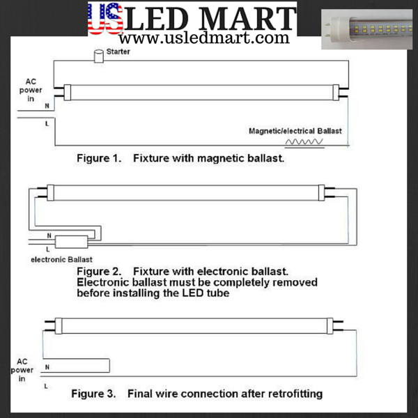 LED_Tube_Install_Instructions_with_two_side_connection_v2_16bbe681 ff43 40f6 aea1 31ea1eefbc60_1024x1024?v=1458511844 4ft 18w t8 led tube light g13 6500k fluorescent replace bulb ( bi wiring diagram for fluorescent to led at mifinder.co