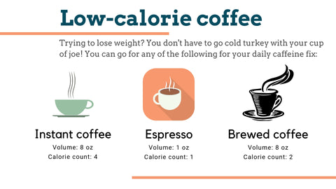 Low calorie coffee
