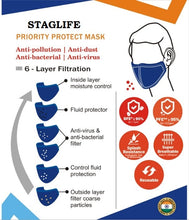 Carica l'immagine nel visualizzatore di Gallery, Soft Cotton Face Mask, Anti- Pollution, Anti- Dust Mask, Jog Mask - Breathable, Reusable, Washable