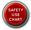 Safety use Chart Resource Guide