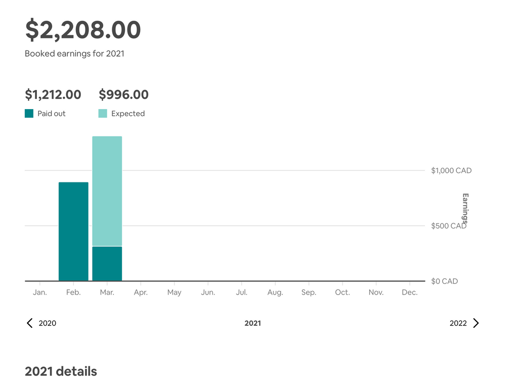 airbnb earnings for geodesic dome fishing shack
