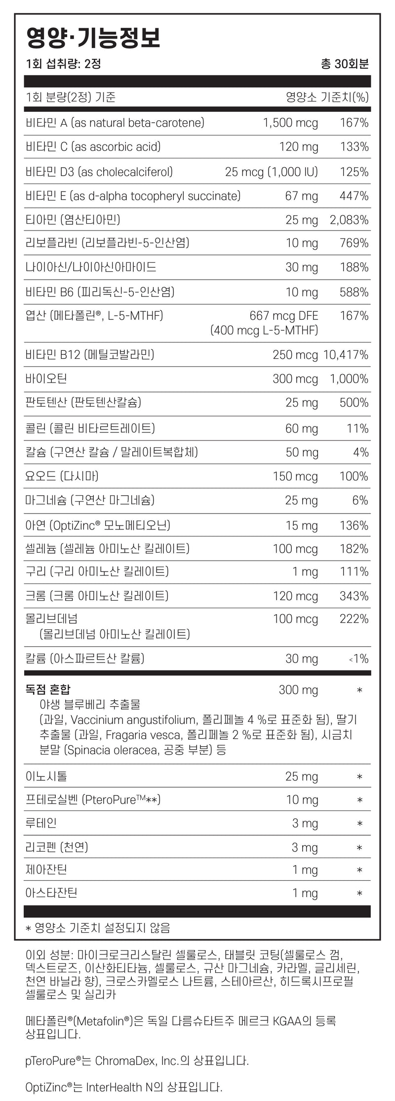 필로소피 액티브 멀티 비타민 60정 - Philosophy Nutrition Active Multi Vitamin 60 tab