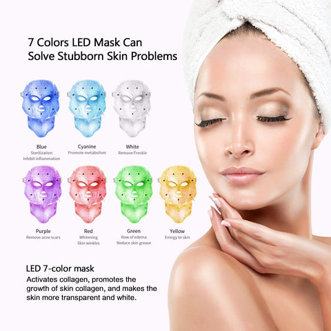 Face - PerfectSkin™ Anti-Aging, Anti-Acne Professional LED Face Mask LED Light Therapy With Amazing Anti Wrinkle Properties