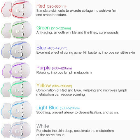 Text - PerfectSkin™ Anti-Aging, Anti-Acne Professional LED Face Mask LED Light Therapy With Amazing Anti Wrinkle Properties