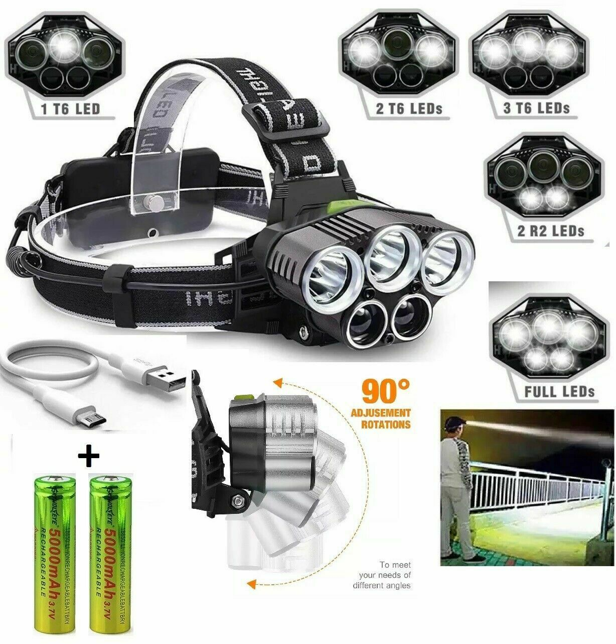 The MagicTek™ Headlamp and all modes of light