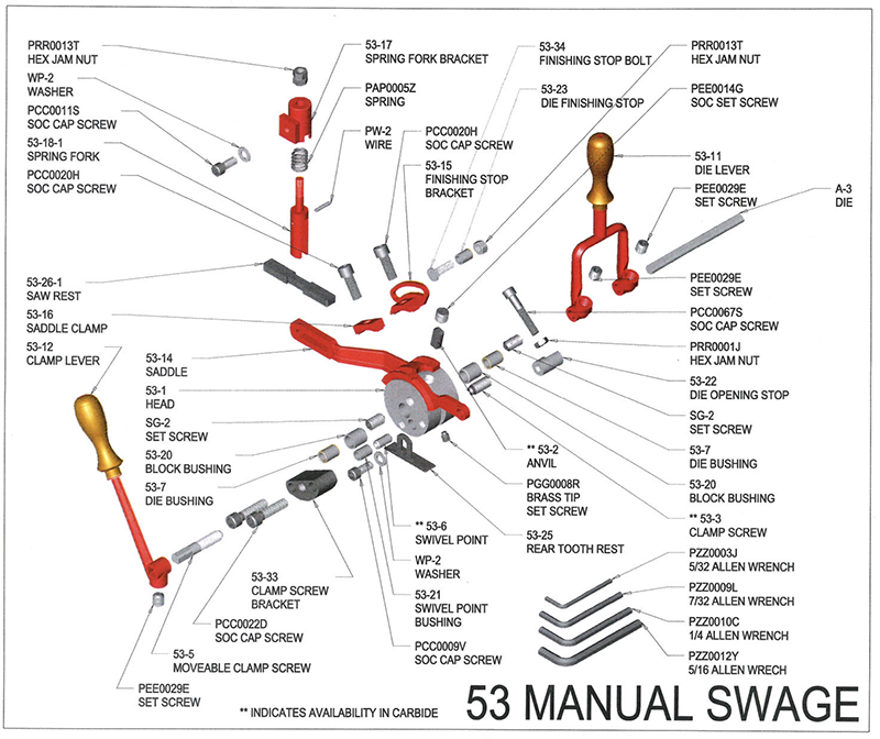 Hanchett #53 Swage Diagram