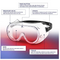 The Essential Goods Protective Safety Goggles | Anti-fog, Scratch Resistance
