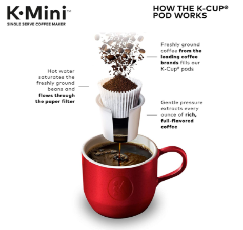 K-Mini Coffee Maker Single Serve K-Cup Pod Coffee Brewer