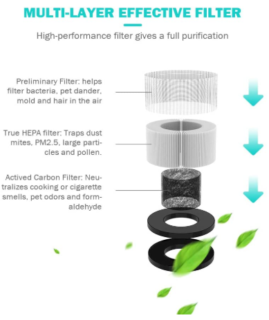 Air Purifier Medical Grade Filtration Compact Air Cleaner Purifiers with Filtration - Red Frog Deals