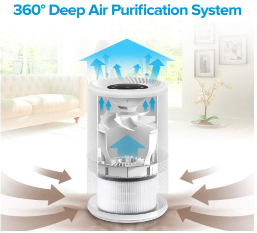 Quite Air Purifiers for Home Allergies and Pets Hair, H13 True HEPA Air Purifier Filter - Red Frog Deals