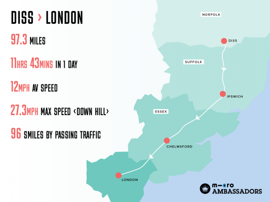 diss_to_london_infographic_jpg