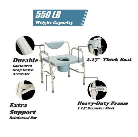 Commodes For Obese People