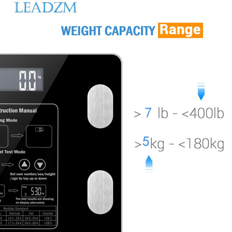 Scales For Morbidly Obese People