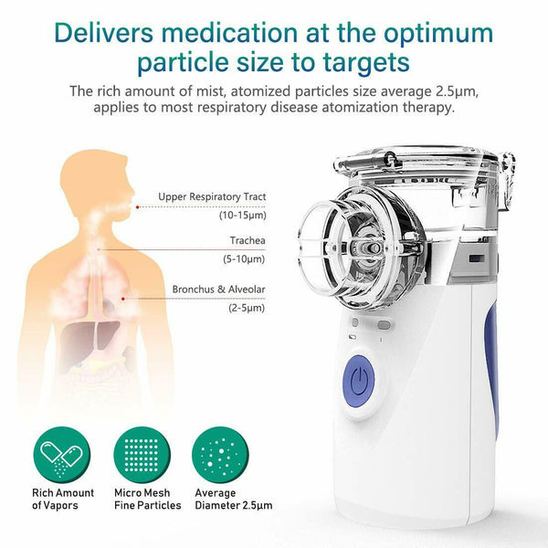 Portable Nebulizer Machine For Asthma & Congestion, Lightweight Travel