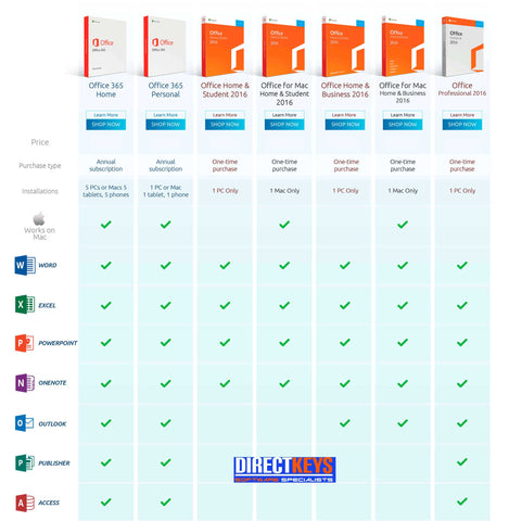 Compare all variants of Office 2016
