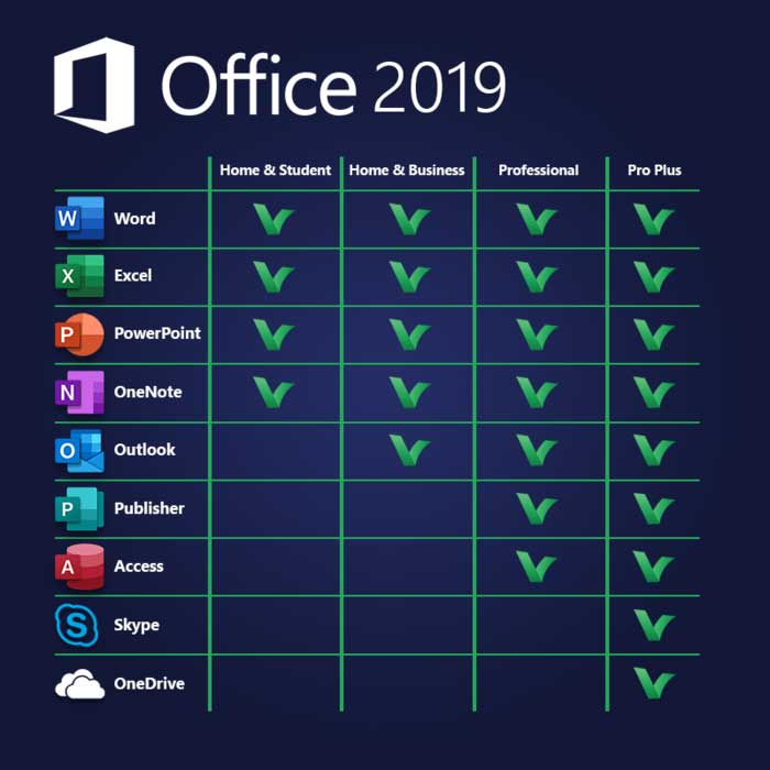 Office 2019 comparison chart