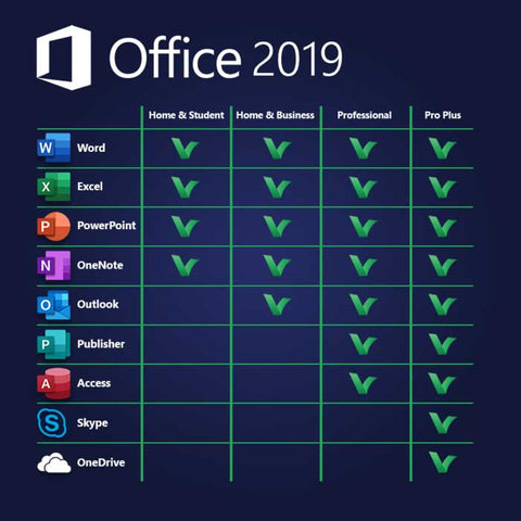Comparison table of Office 2019 Home and Business