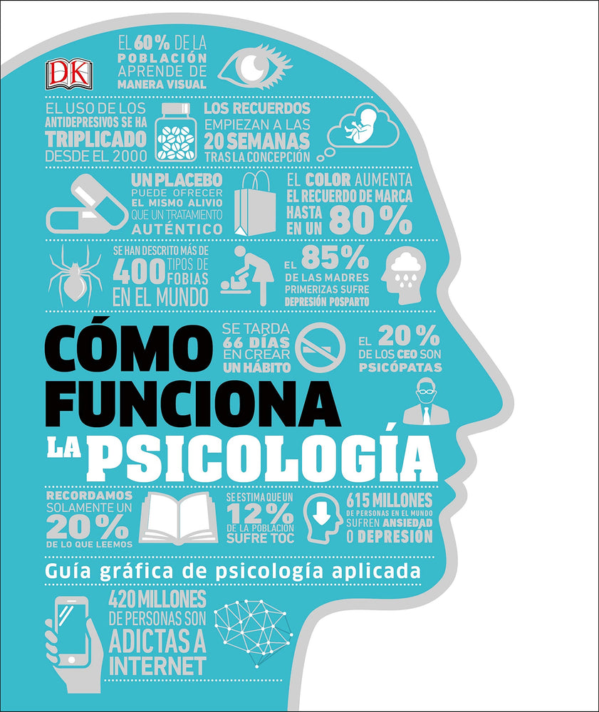 Cómo funciona la psicología (How Psychology Works) (How Things Work) (Spanish Edition)