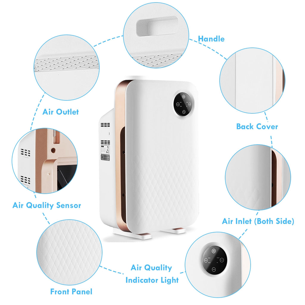 BreezeMate™ Air Purifier With Hepa Air Filter And Activated Carbon For Home Or Office