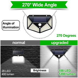 Deck Outdoor Solar Lamp With Motion Sensor