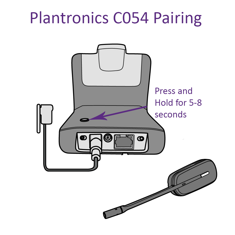 2 Step Plantronics C054 Pairing Guide Headset Advisor