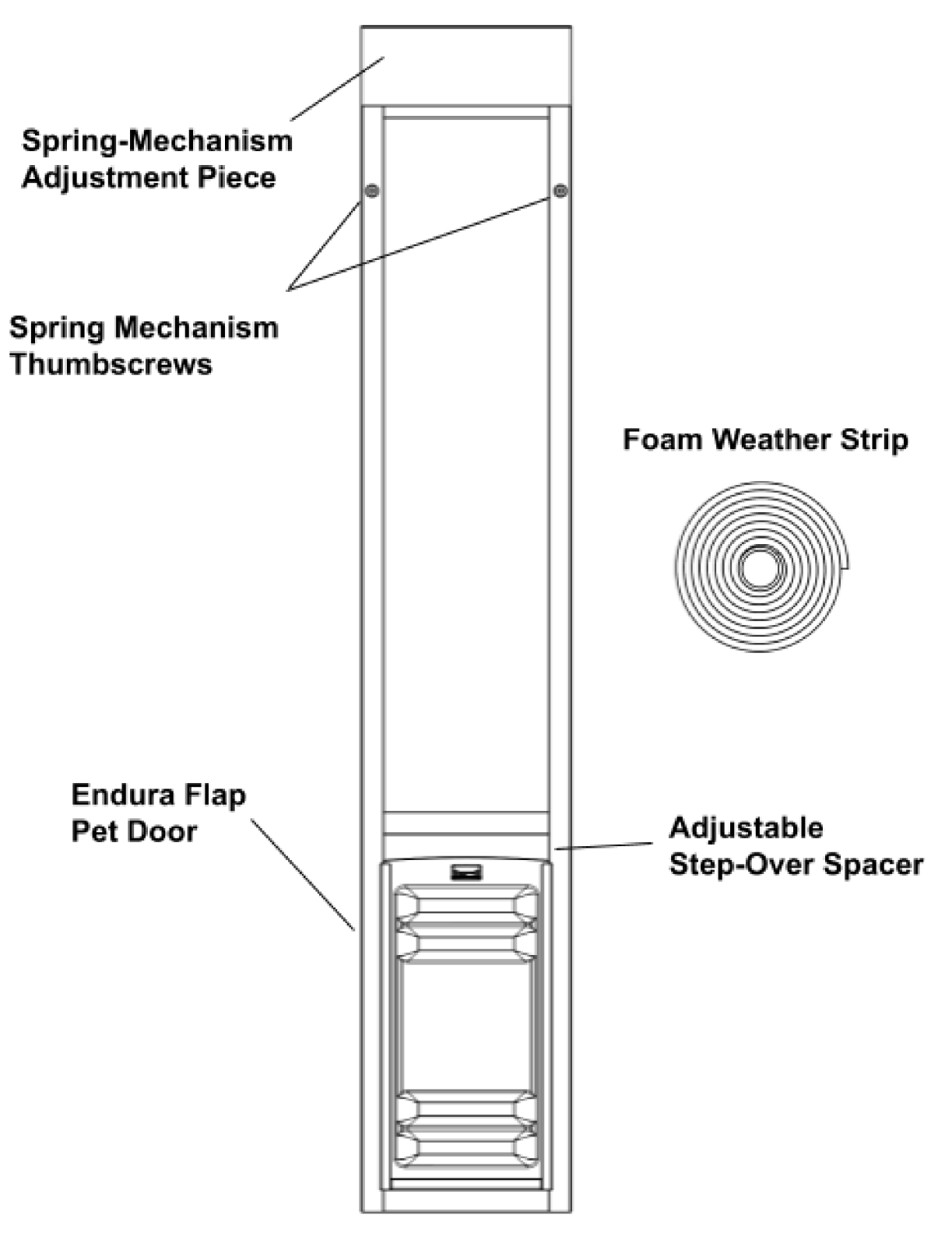diagram of endura flap thermo panel and parts