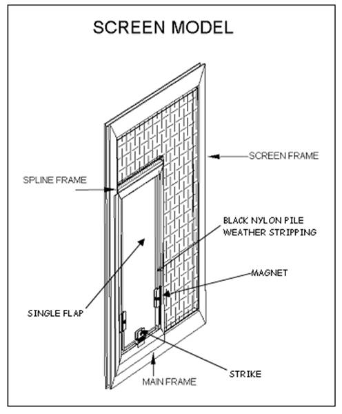 Hale Pet Door for Screen Model