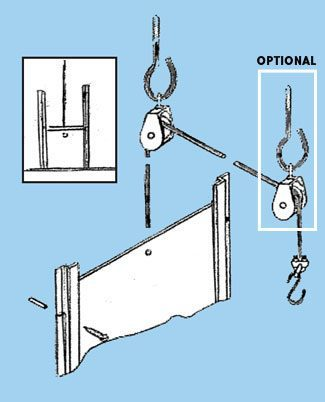 Use the template provided to begin the 3 steps to start install on guillotine closure