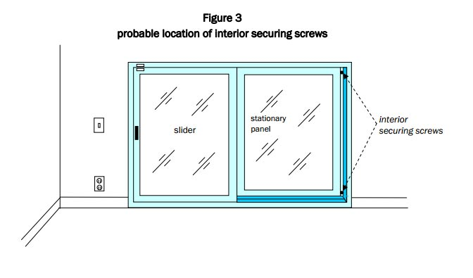 Locate interior securing screws when installing on stationary panel